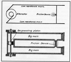 Teslina mehanika с2