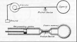 Teslina mehanika с3
