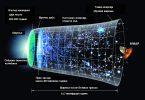 Postanak kosmosa (ilustracija NASA)