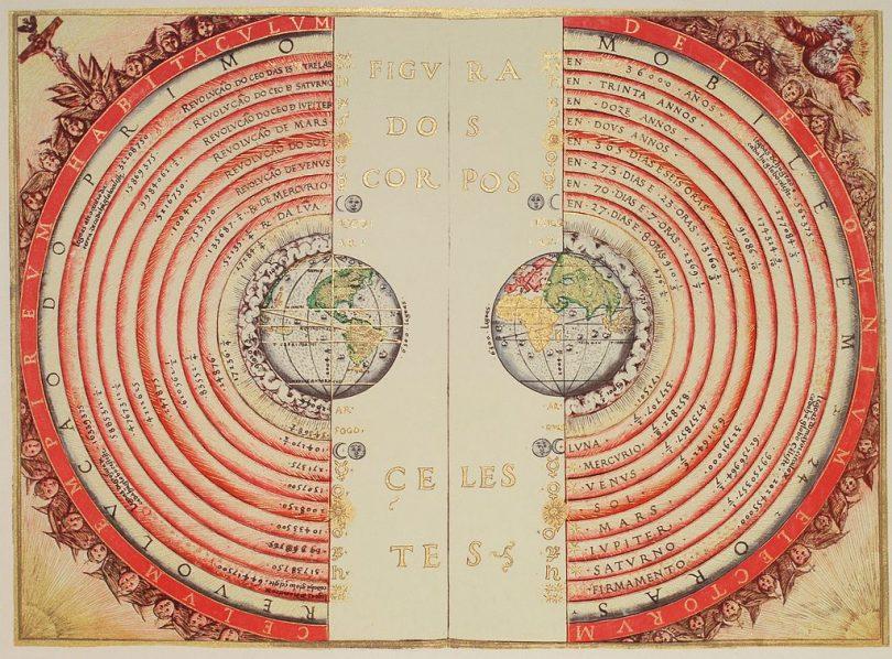 Птоломејев геоцентрични систем (Википедија