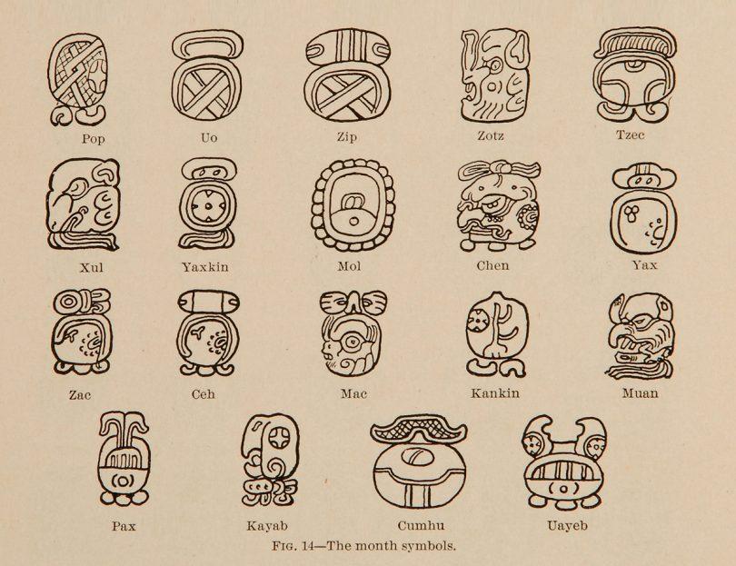 Мајански календар (Википедија)