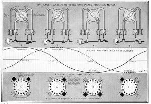 Teslina mehanika с1