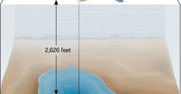 Језеро Виланс (Википедија)