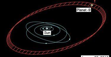 Daleko je Sunce (Vikipedija)